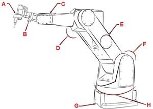 View robotic components part 2 of 3 gamma question image altavistaventures Gallery