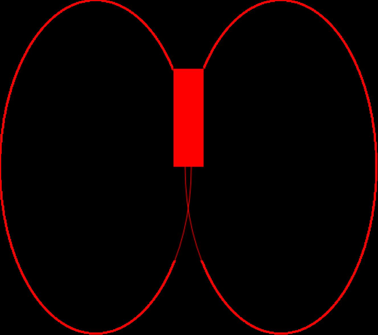 Rings Manufacturing Training Equipment