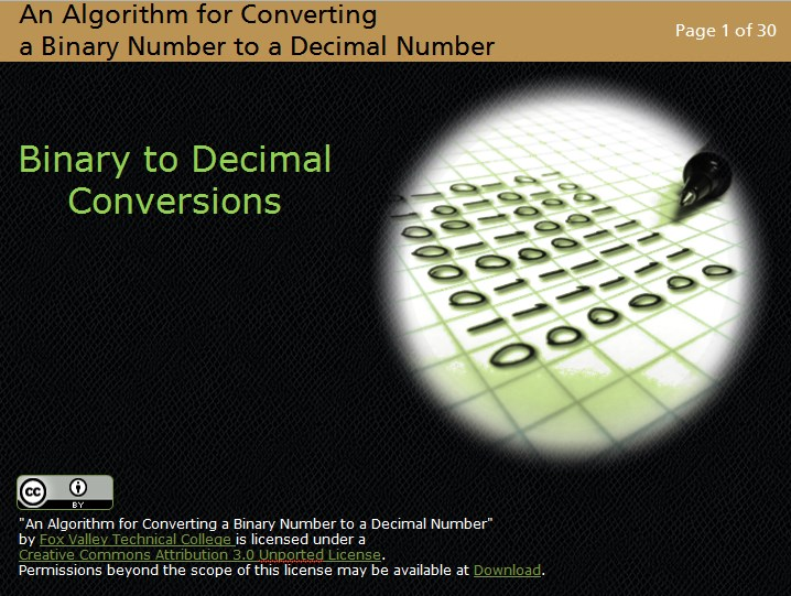 An Algorithm for Converting a Binary Number to a Decimal Number
