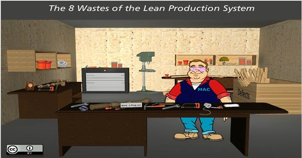 The 8 Wastes Of The Lean Production System Wisc Online Oer
