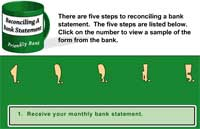 Finance Reconciling a Business Checking Account Statement