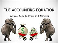 Finance THE ACCOUNTING EQUATION: All You Need to Know in 4 Minutes