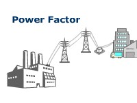 Science, Technology, Engineering & Mathematics Power Factor