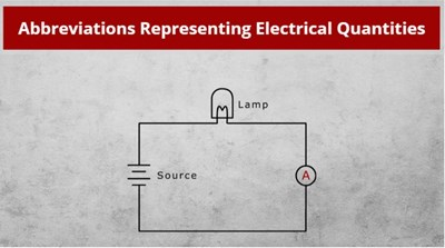 Science, Technology, Engineering & Mathematics Abbreviations Representing Electrical Quantities
