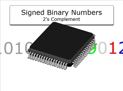 Science, Technology, Engineering & Mathematics Signed Binary Numbers