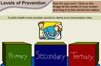 Health Science Levels of Prevention