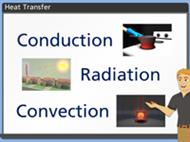 Earth Science Heat Transfer:  Conduction, Convection, Radiation
